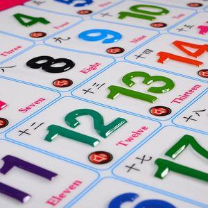 阳光宝贝识字音乐字母婴幼儿儿童认数学拼音数字<span class=H>挂图</span>图片宝宝有声